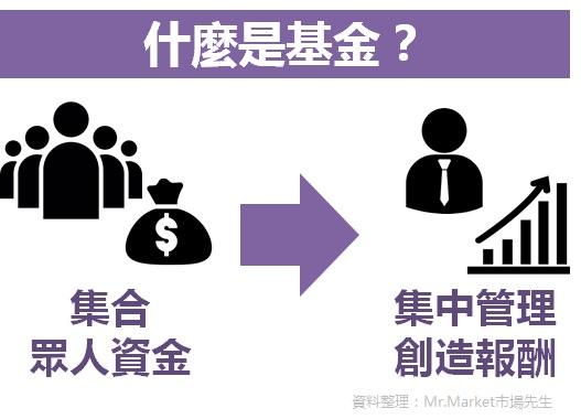 基金是什麼