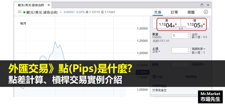 外匯交易》點(Pips)是什麼?點差、點值(Pip Value)計算、槓桿交易實例介紹